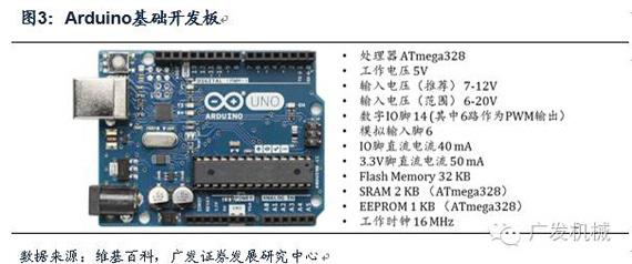 电路板 机器设备 570_238