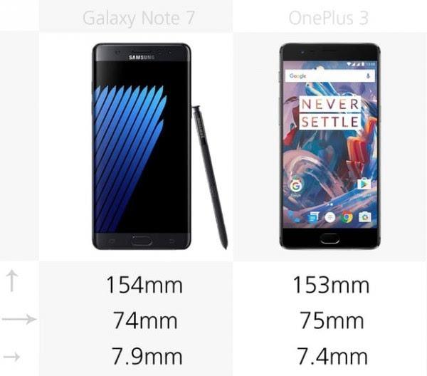 三星Galaxy Note 7和一加手机3规格参数对比的照片 - 2