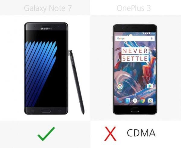 三星Galaxy Note 7和一加手机3规格参数对比的照片 - 30