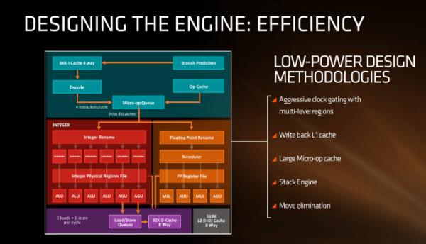 农企的翻身日常 AMD Zen 微架构初步解析的照片 - 6