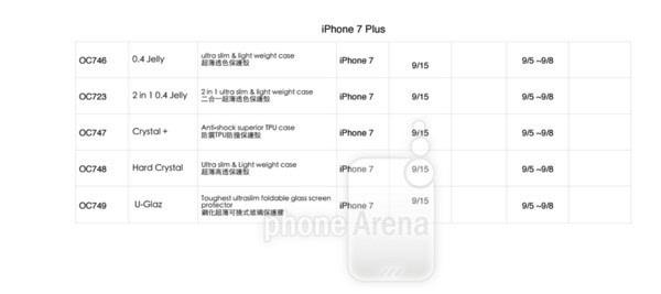 八九不离十 一大波iPhone 7传闻要成真的照片 - 4