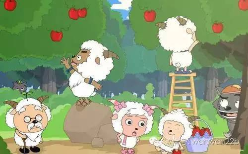 熊出没 喜洋洋 让孩子远离这些毁三观的动画片