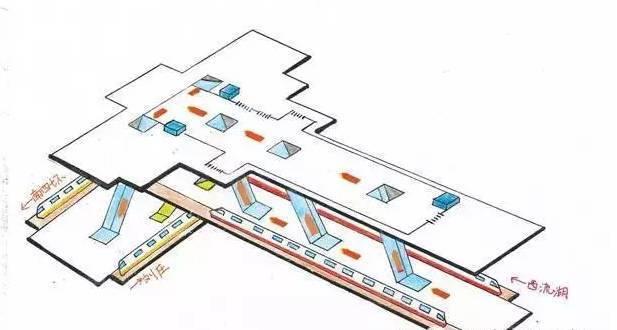 2号线也为岛式站台,呈南北走向,与1号线站台呈十字相交.