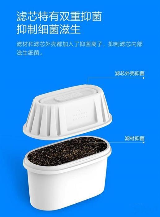 小米众筹新品滤水壶发布:249元/UV紫外杀菌的照片 - 7