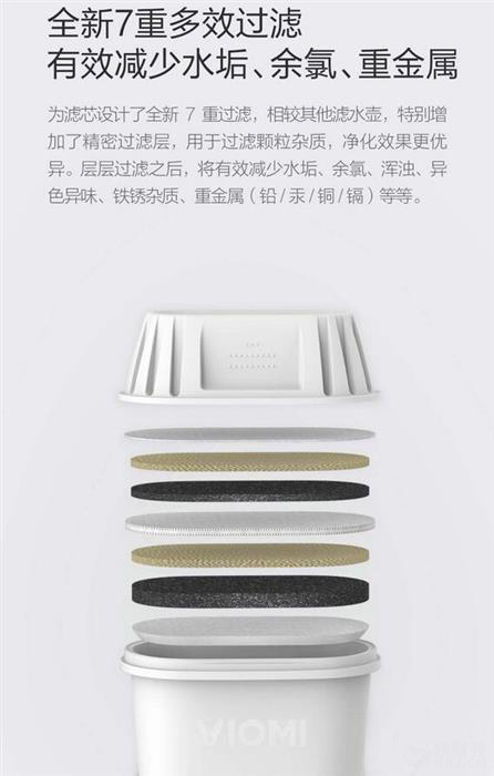 小米众筹新品滤水壶发布:249元/UV紫外杀菌的照片 - 9
