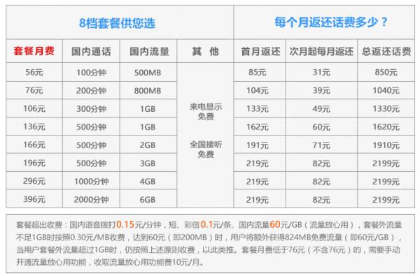魅族发布联通定制版MX6:2199元/8月25开卖的照片 - 2