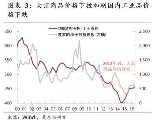 第三产业GDP怎样计算_河南省统计网