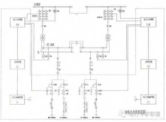 110kv桥式接线主接线图