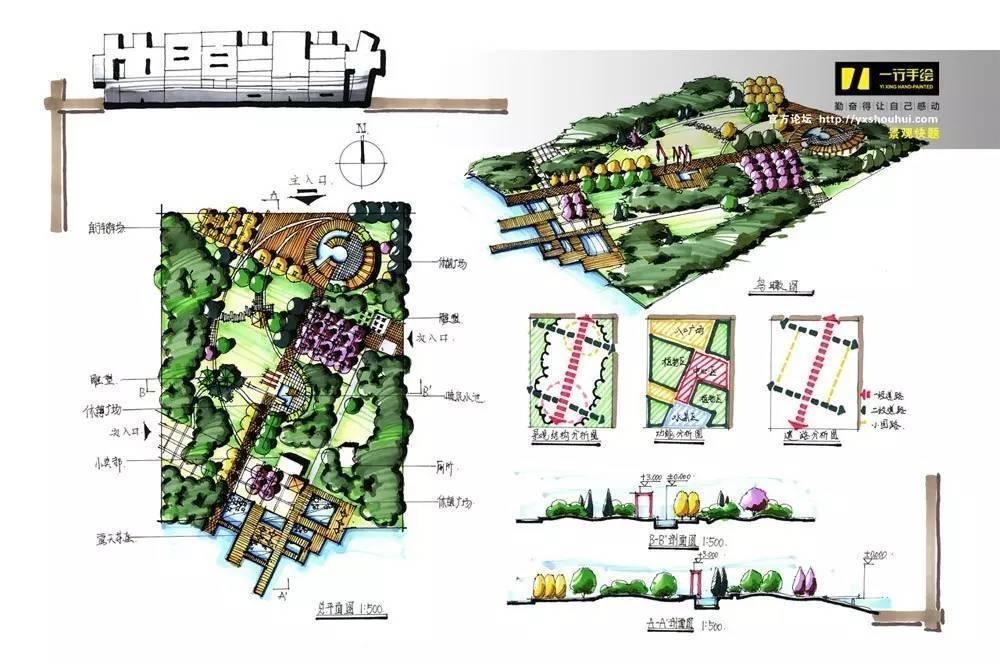 考试园林绿地设计平面图手绘