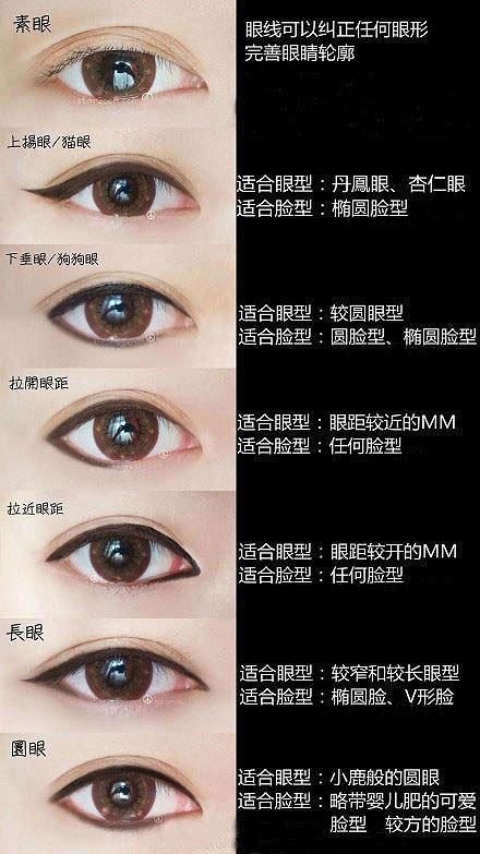 眼线…有3个步骤可以帮你