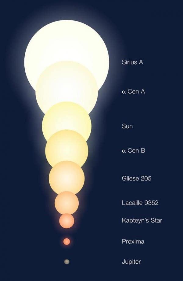 另一个地球:距离地球最近恒星周围发现系外行星地表或有水的照片 - 5