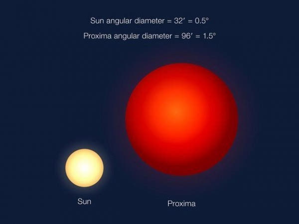 另一个地球:距离地球最近恒星周围发现系外行星地表或有水的照片 - 6