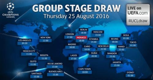 16 17赛季欧冠小组赛32强分档抽签详情 附 2016 17赛季欧冠小组赛
