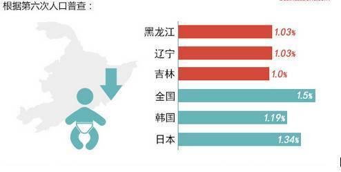 人口老龄化_人口老龄化标准