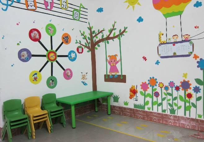 把美工区的墙面设计的美美的,孩子们才能爱上美工喔!图片