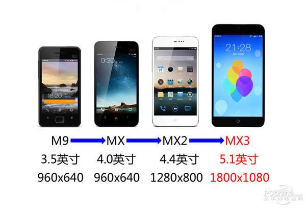 你以为只有16:9?盘点那些奇葩屏幕比例的手机的照片 - 5