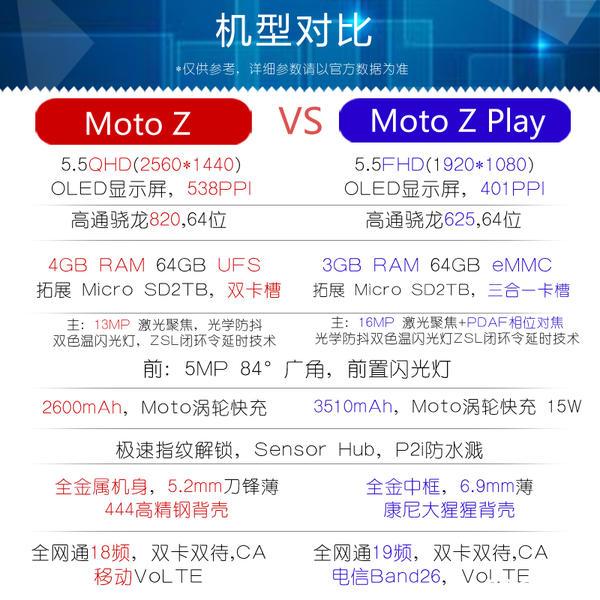 来自淘宝的神助攻 国行Moto Z/Moto Z Play配置曝光的照片 - 9