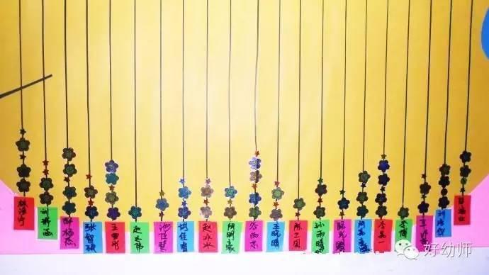 幼儿园教室布置图片孔雀评比栏