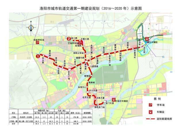 重磅 洛阳两条地铁线建设规划获批 2020年建成