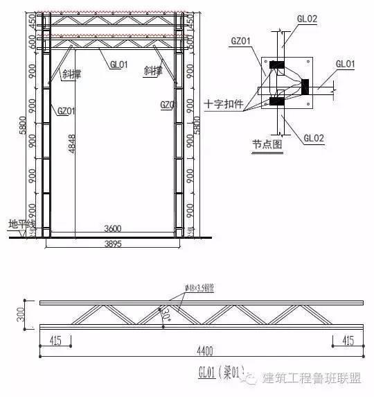 【结构,型号】 卸料钢平台全部由槽钢拼装而组成,上铺花纹钢板,连接
