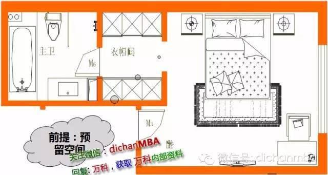 一字型——适用于门厅,过道,壁橱,或卧室内的特定位置 l型 ——适用图片