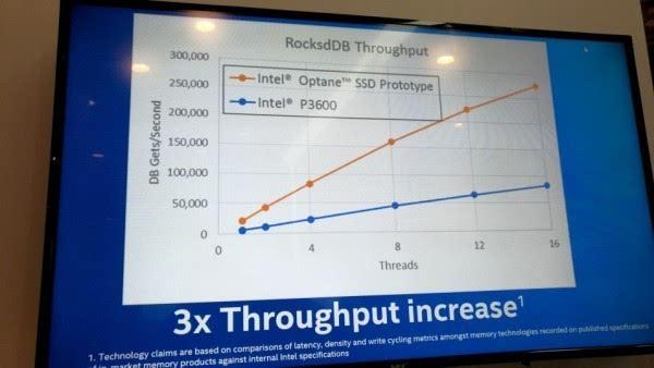 Intel Optane SSD真身首现:容量仅140GB的照片 - 7