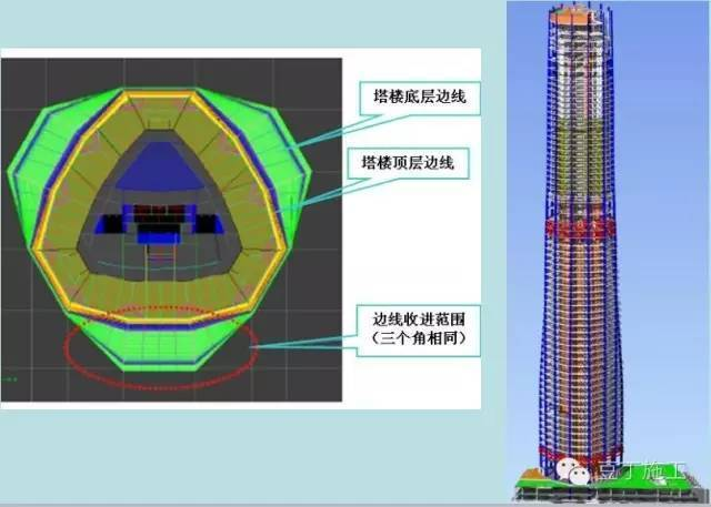 结构体系:塔楼采用伸臂桁架的型钢砼框架+钢筋混凝土核心筒结构体系