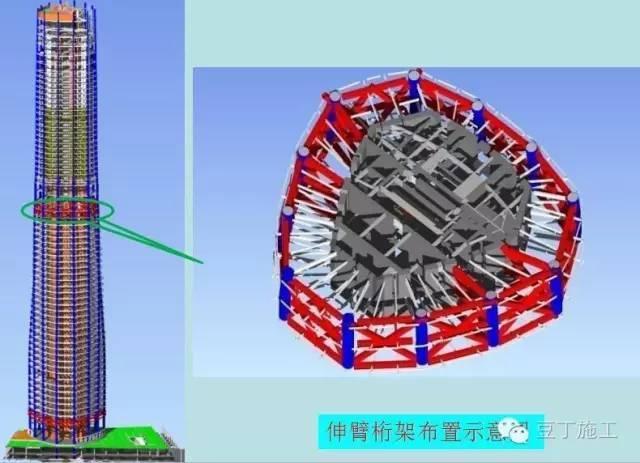 325米超高层超五星级酒店结构施工关键技术介绍