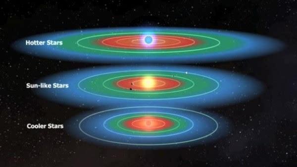 我们该去哪里寻找系外行星生命?直接观测证据竟是污染气体的照片 - 3