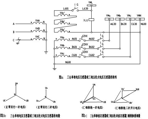 小电流接地系统母线电压互感器的接线变迁