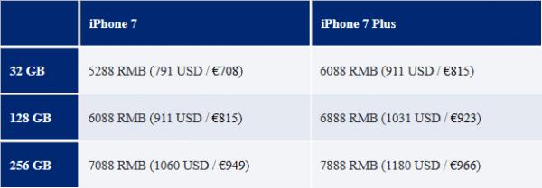 iPhone 7 中国大陆售价率先泄露:人民币5288/6088元起的照片 - 2