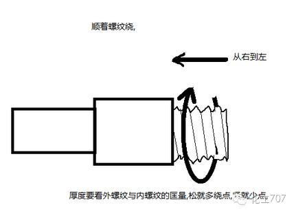 管壳式换热器结构示意图