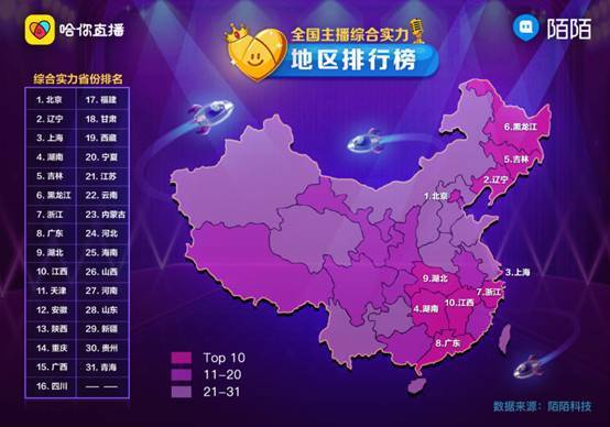 陌陌发布主播地图 北京辽宁上海实力最强的照片 - 1