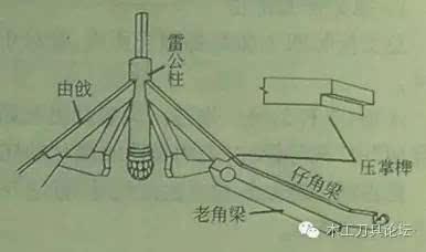 中式花园建筑木结构水平或倾斜构件端头搭接榫卯