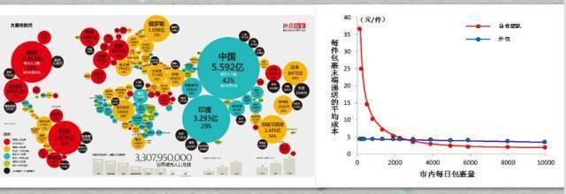 世界人口密度怎么计算