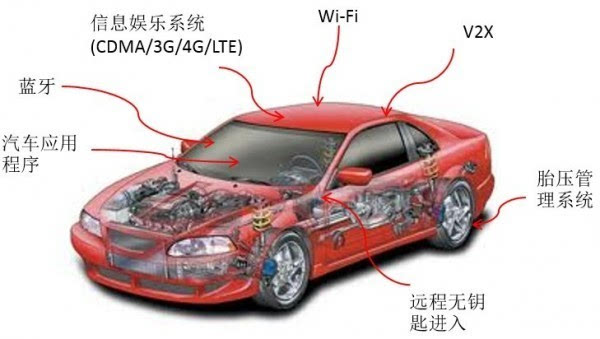 对抗黑客攻击 联合国11月将出台自动驾驶安全标准的照片 - 1