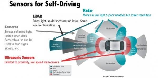 对抗黑客攻击 联合国11月将出台自动驾驶安全标准的照片 - 2