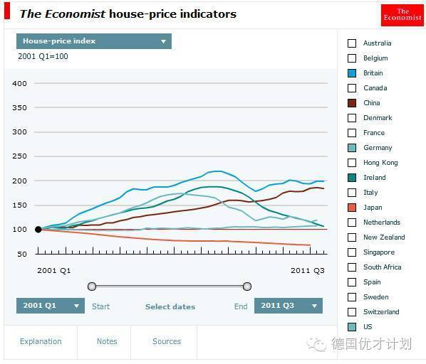 世界人均收入排行_世界人均收入图