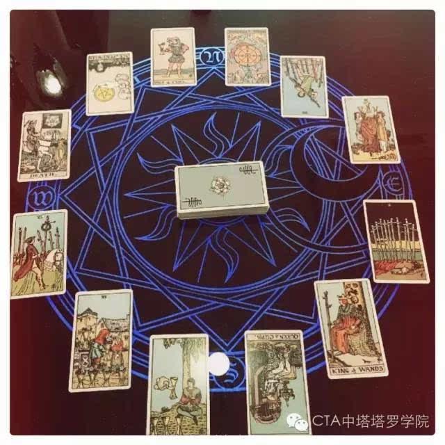 用古典占星的逻辑,把三王星加入吗 占星吧