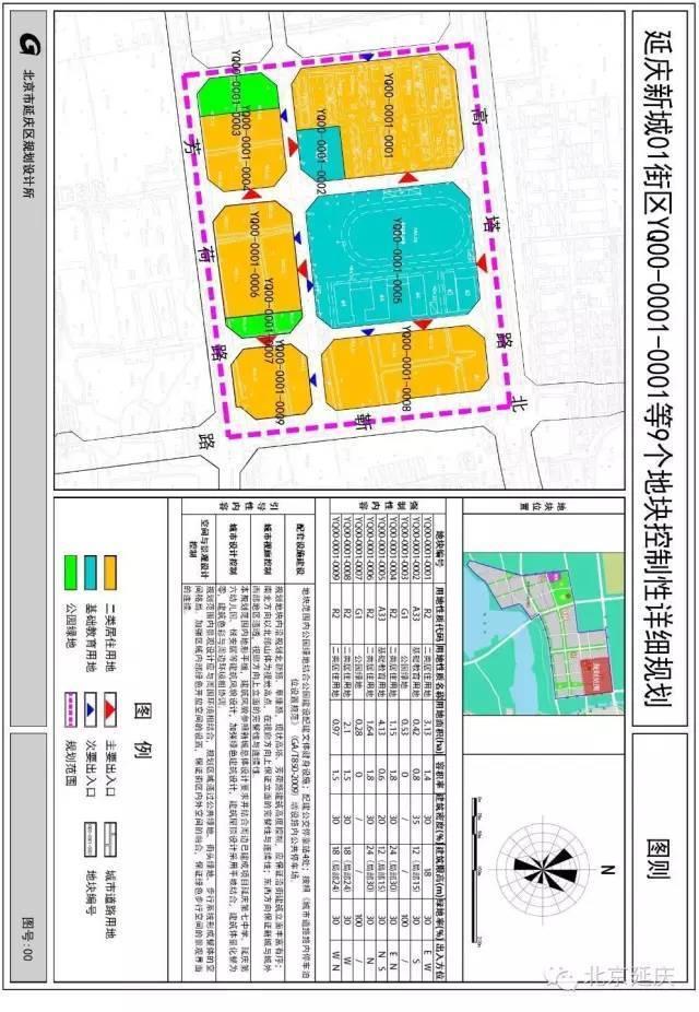 公示 延庆新城01街区yq00-0001-0001等9个地块控制性详细规划