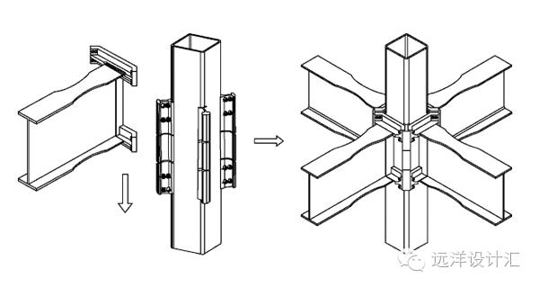 墙体c型镀锌轻钢龙骨采用镀锌钢板制成,局部可采用热轧型钢加强.