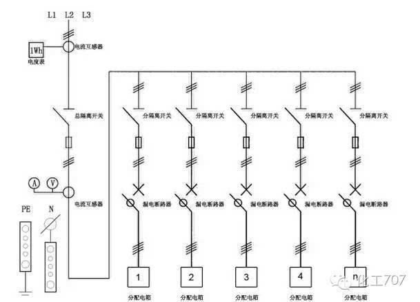 安全|三级配电,二级漏保详解(配详细安装图)