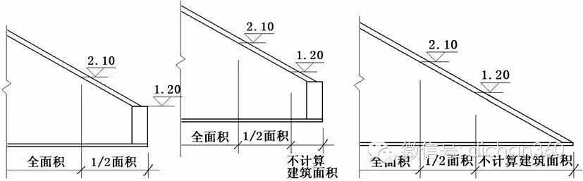 建筑物其他层,倾斜部位均视为围护结构