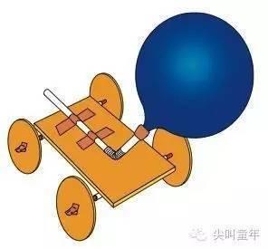 同样的原理,我们可以diy一辆气球动力小车,如图所示
