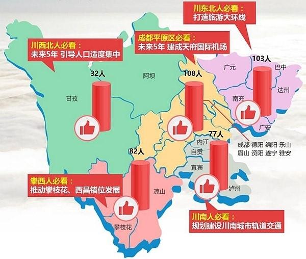 2021年到2017年成都平原经济区总量