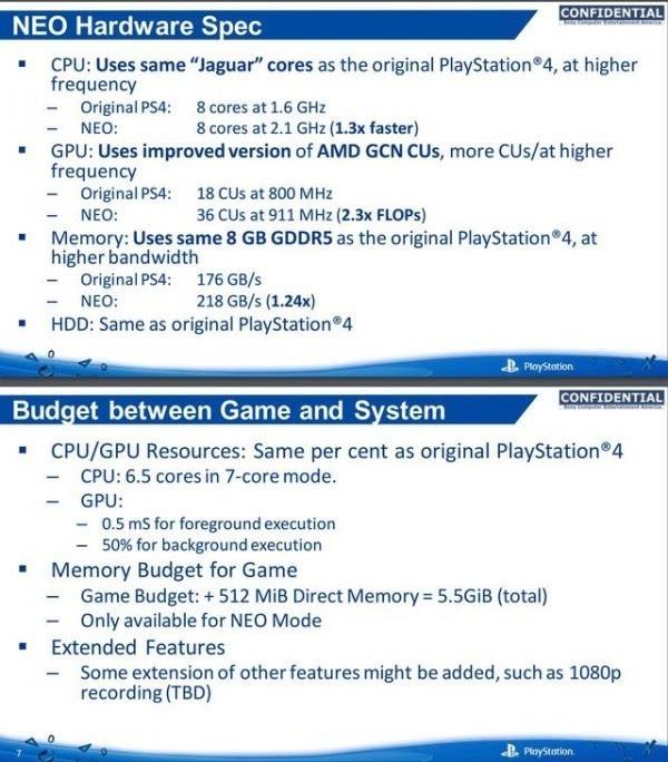 索尼PS Neo最终配置曝光:图形性能暴涨2.3倍的照片 - 2