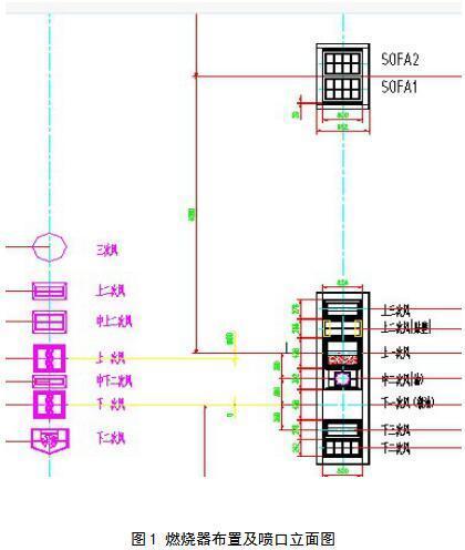 双尺度低nox燃烧器在小容量煤粉炉的应用