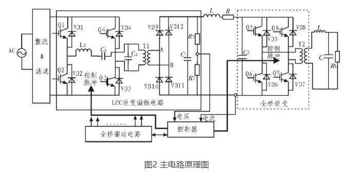igbt的固态高压脉冲电源的设计原理