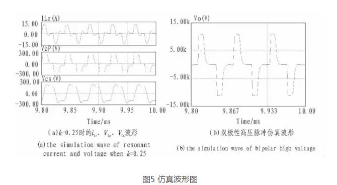 高压脉冲形成电路中,脉冲升压变压器变比为1:12,双极性脉冲仿真波形