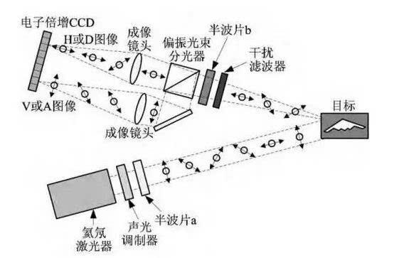 什么是技术原理_升船机是什么原理